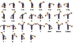 Semaphores: A semaphore is a physical form of communication used to convey a message at a distance, each flag position has a different meaning, This is important for people who cannot hear what the message is especially in an emergency