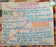 Charts Teaching With a Mountain View: Anchor Charts; teaching the difference between paraphrasing, quoting, and summarizingTeaching With a Mountain View: Anchor Charts; teaching the difference between paraphrasing, quoting, and summarizing 5th Grade Writing, 6th Grade Ela, 4th Grade Reading, Sixth Grade, Fourth Grade, Teaching Language Arts, Teaching Writing, Essay Writing, Thesis Writing