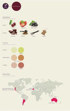 Learn About Wine: Tempranillo Grape