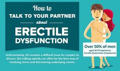 How to Talk to Your Partner About Erectile Dysfunction [Infographic] Real Facts, Fun Facts, Relationship Coach, Medical Help, Dating Advice For Men, Psychology Facts, Alternative Medicine, Things To Know, Healthy Relationships