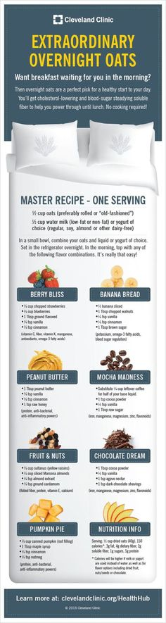 Overnight oats are an easy way to get the most... | HealthCorps