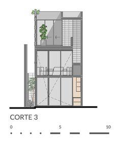 Casa Desnuda,Corte 3