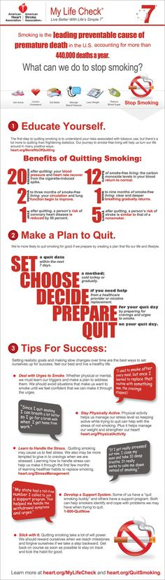 Start the new week with these 6 tools to quit smoking or stay ...