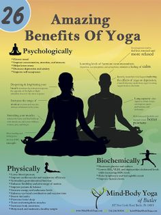 Have you tried yoga? Here are some healthy benefits of practicing #yoga.