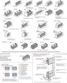 corrugated metal dimensions google search corn pinterest corrugated metal. Black Bedroom Furniture Sets. Home Design Ideas