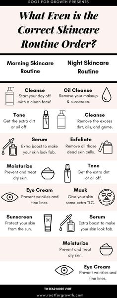 What Even is the Correct Skincare Routine Order? Infographic - - What Even is the Correct Skincare Routine Order? Infographic Self-Care What Even is the Correct Skincare Routine Order? Clear Skin Routine, Skin Care Routine For 20s, Clear Skin Tips, Nail Care Routine, Morning Skincare Routine, Daily Face Care Routine, Korean Skincare Routine, Beauty Routine For 30s, Clear Skin Products