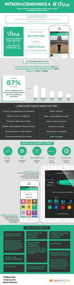 Vine la app de moda. Características y beneficios. #Infografía en español