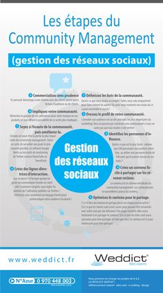 Infographie | Les étapes du Community Management (gestion des réseaux sociaux) - Weddict : agence web & référencement