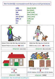 Het bezittelijk voornaamwoord (het possessief pronomen) / Les possessifs