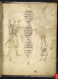 David and Goliath, the end of Ecclesiastes (12:13-14), with a caption over the head of David: 'King David'. Biblical readings from a festival prayer book (mahzor): Song of Songs, Ruth, Ecclesiastes, Lamentations, Germany, 1309, Colophon: I, Solomon bar Jehiel wrote this mahzor for R. .. bar Abraham, 5069 year of the creation of the world, on 8 Nisan (in volume 2, Add 9406, f. 32v). via http://www.bl.uk/catalogues/illuminatedmanuscripts/record.asp?MSID=19210=27=9405