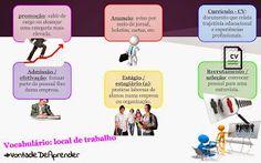 Português para todos: Vocabulário do local do trabalho