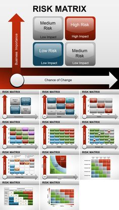 Risk Matrix Keynote charts templates provide an easy way to begin creating your presentation. Risk matrix is a tool for risk Project Management Certification, Program Management, Emergency Management, Change Management, Asset Management, Business Management, Business Planning, Project Risk Management, Risk Matrix