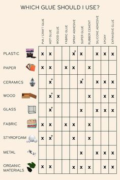 Handy Glue reference chart