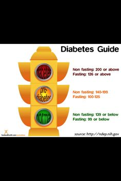 Diabetes glucose guide.# diabetes!  Check how metabolic diet can help diabetics. http://mercuryinformationmanagementplatform.blogspot.in/2013/10/how-metabolic-diet-helps-diabetes.html