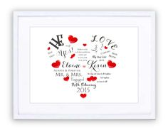 Love Collage Love Mate, Love Collage, Personalised Prints, Always And Forever, New Beginnings, Framed Prints, Wedding Ideas