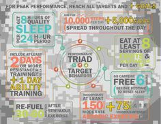 It's time for Soldiers to step it up with the Performance Triad goals. Literally.