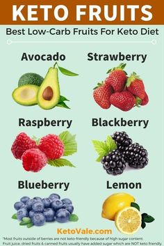 Keto Fruits List - Best Low Carb Fruits For Ketogenic Diet #DietingFoods