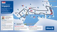 2013 Formula 1 Singtel Singapore Grand Prix