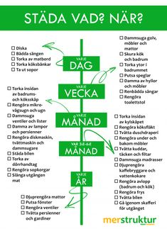 Städlista på post-it-lappar Good To Know, Feel Good, Swedish Language, House Smell Good, Bra Hacks, Bathroom Cleaning Hacks, Cleaning Tips, Declutter Your Home, Konmari