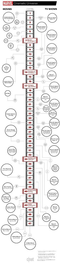 Marvel timeline: How to watch every Marvel movie and show in order Marvel timeline: How to watch every Marvel movie and show in order,Avengers Infographic of order to watch all movies and television shows. Ms Marvel, Marvel Dc Comics, Marvel Films, Marvel Man, Mundo Marvel, Univers Marvel, Univers Dc, Marvel Movies Coming Out, Marvel Movies In Order