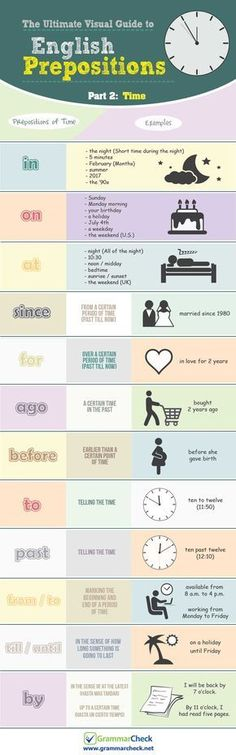 The Visual Guide to English Prepositions Part 2/2 (Infographic)