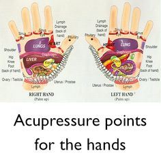 Hand reflexology and acupressure points for the hands: http://positivemed.com/2012/09/28/acupressure-points-for-the-hands/