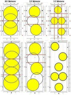 Dressage arena geometry