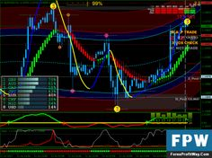 Strategy - Book To Learn Forex Trading, Forex Trading Strategies With Macd, Online Forex Trading Brokers In Pakistan Forex Trading Software, Forex Trading Basics, Learn Forex Trading, Forex Trading System, Forex Trading Signals, Forex Trading Strategies, Forex Strategies, Global Stock Market, Tips