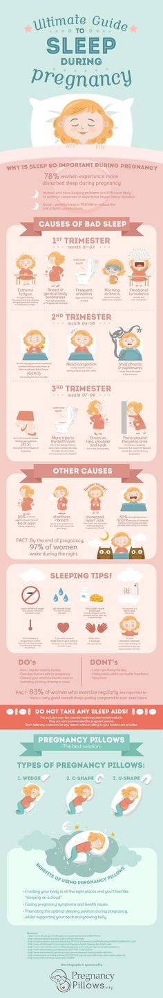 pregnancy sleeping pillow infographic