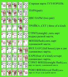Комбинации и старшинство карт в техасском холдеме. При изучении азов покера в обязательном порядке необходимо ознакомиться со старшинством комбинаций. Не владея этими элементарными правилами, садиться за игровой стол нецелесообразно. Для достижения определенных успехов молниеносного определения силы своей комбинации будет недостаточно.