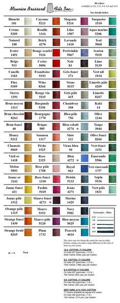 Maurice Brassard Fils Inc. | non-mercerized cotton | 8/2 + 16/8 | mop