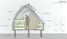 Vela de Garrafas / 1+1>2 International Architecture JSC