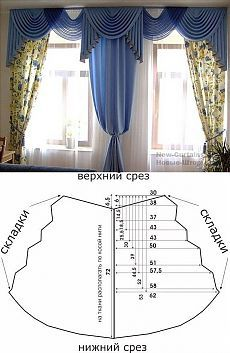 DIY Stylish Curved Curtains DIY Stylish Curved Curtains by diyforever Swag Curtains, No Sew Curtains, Crochet Curtains, Home Curtains, Curtains With Blinds, Valances, Window Curtains, Curtain Styles, Curtain Designs