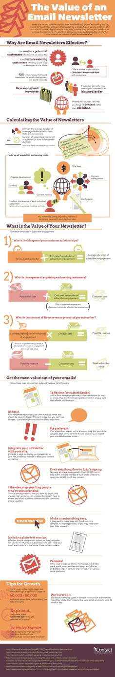 Value Of An Email Newsletter #Marketing #CRM #Infographic