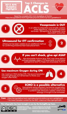 Infografía: Top 5 changes to ACLS. 2015 AHA Guidelines Highlights