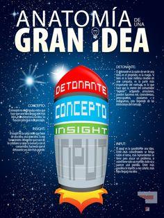 Anatomía de una Gran Idea