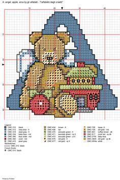 Alfabeto degli orsetti: A