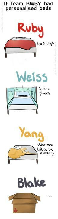 Lol, I can relate mines to Yang's XD