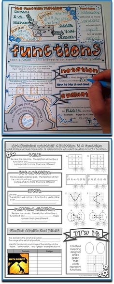 Functions Doodle Note sheets for Algebra - Incorporates both the left and right brain hemispheres for increased learning, memory, & focus