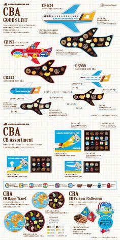 CACAO BROTHERS AIR [カカオブラザーズエアー] 皆様をおいしい空の旅にご案内いたします。