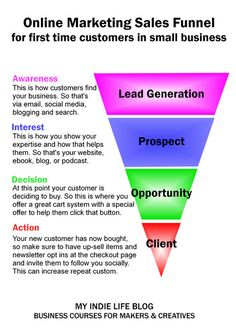 Three identical cash receipts on one page formatted horizontally online business marketing funnel fandeluxe Gallery