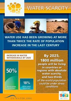 UN-Water factsheet on water security | United Nations | un.org