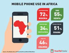 Mobile technology leads the African digital revolution - Vuetel Italia