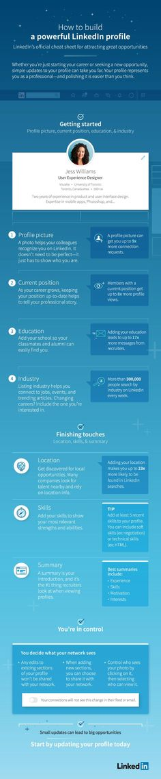 LinkedIn have created a new infographic which outlines the core elements of an effective LinkedIn profile. To receive our eNewsletter, click on pin.