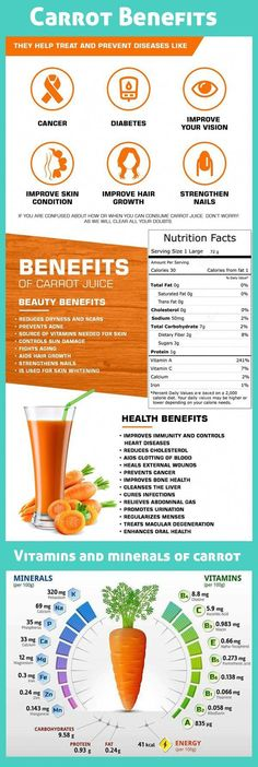 10 Vitamin in Carrots: Nutrition Facts and Health Benefits #StomachFatBurningFoods Nutrition Education, Sport Nutrition, Nutrition Month, Nutrition Activities, Holistic Nutrition, Nutrition Guide, Nutrition Plans, Health And Nutrition, Vanilla Nutrition