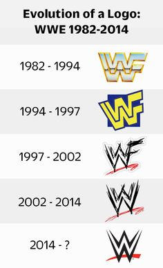 WWE has officially unveiled a new logo that it will use to rebrand the company — only its fourth since 1982 when itoperated as World Wrestling Federation. The logo will look familiar to WWE…