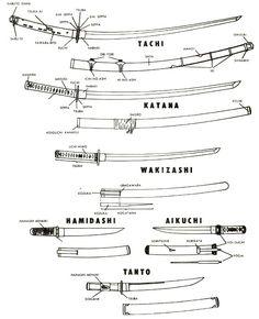 sabres et épées - Recherche Google