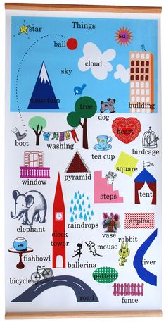 Things wall chart - hardtofind.