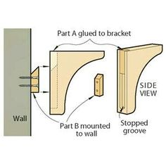 French cleat ideas for brackets