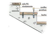 Escada de madeira em degraus de concreto.